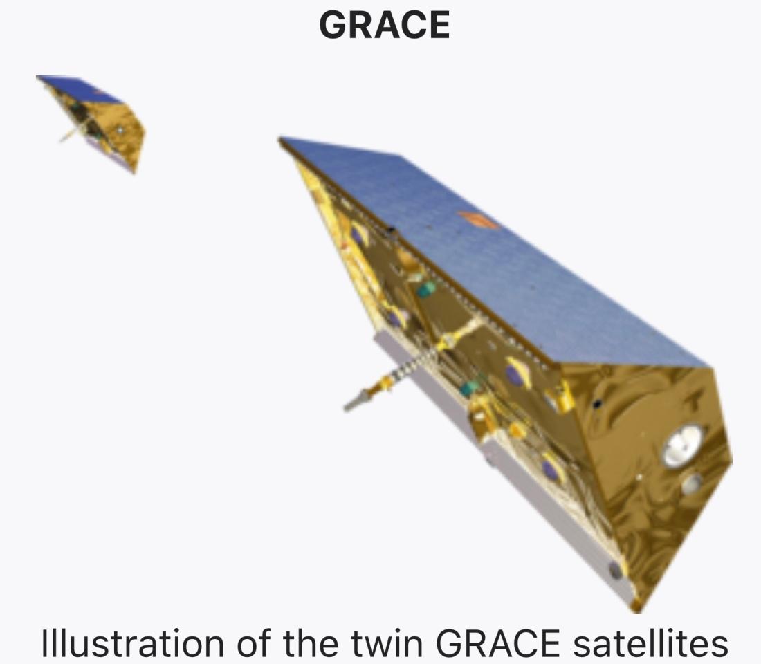 Tvillingsatelliterna GRACE