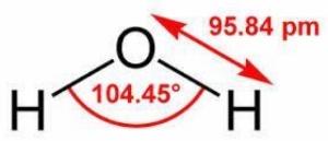 Vattenmolekyl med vinkel och avstånd