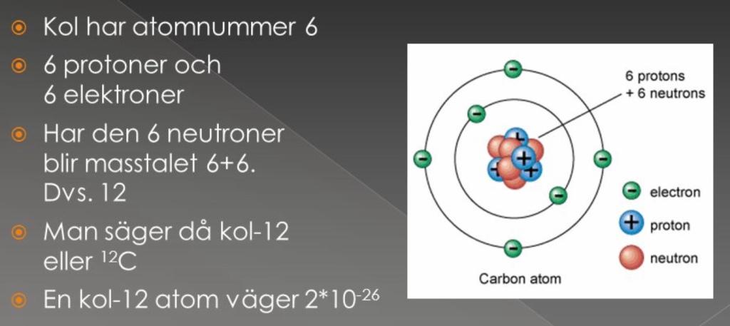 Kol-12, 6 protoner och 6 neutroner